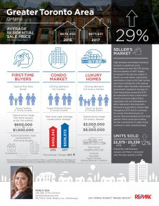 What do the recent housing market changes mean for you, the buyer?