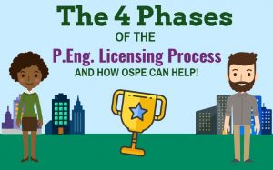 The Four Phases of the P.Eng. Licensing Process